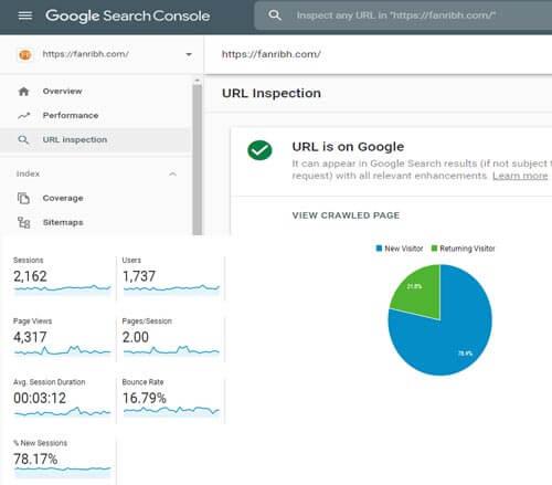 ربط المدونة google search console and google analytics